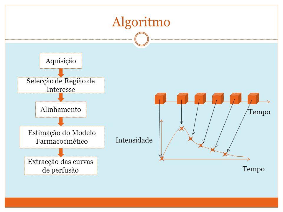 Algoritmo Aquisição Selecção de Região de Interesse Estimação do Modelo Farmacocinético Extracção das curvas de perfusão Alinhamento Intensidade Tempo