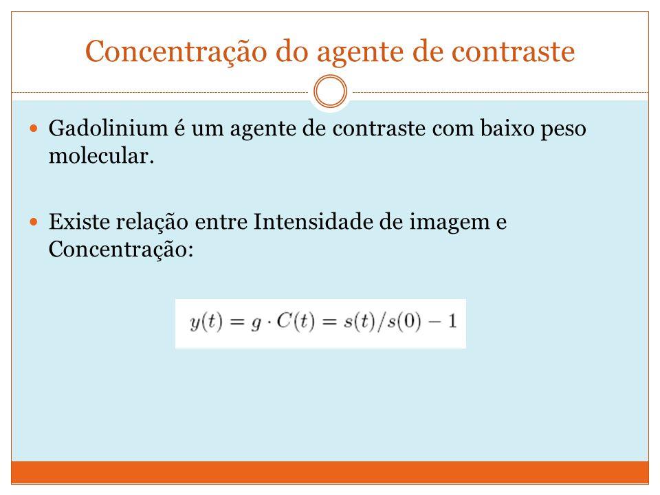 Concentração do agente de contraste Gadolinium é um agente de contraste com baixo peso molecular.