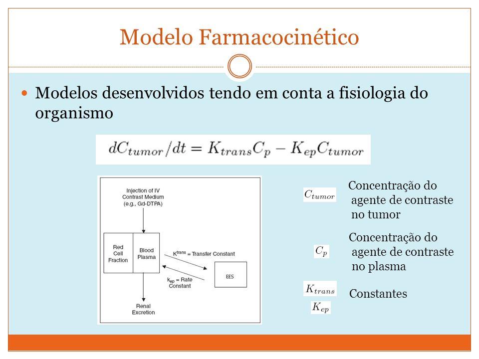 Modelo Farmacocinético Modelos desenvolvidos tendo em conta a fisiologia do organismo Concentração do agente de contraste no tumor Concentração do agente de contraste no plasma Constantes