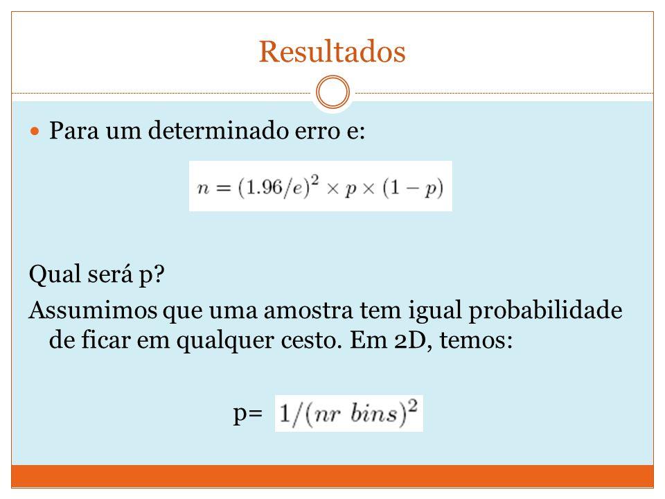Resultados Para um determinado erro e: Qual será p.
