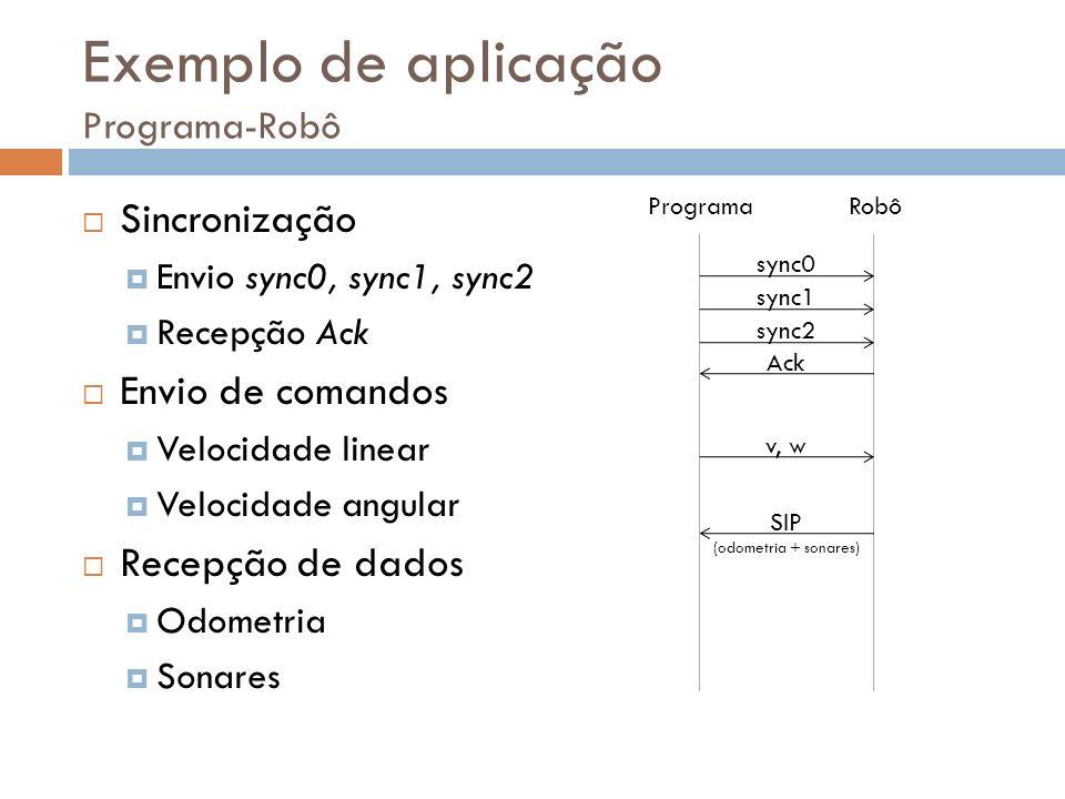 Sincronização Envio sync0, sync1, sync2 Recepção Ack Envio de comandos Velocidade linear Velocidade angular Recepção de dados Odometria Sonares Progra