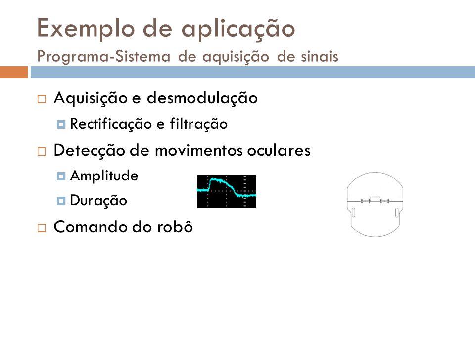 Aquisição e desmodulação Rectificação e filtração Detecção de movimentos oculares Amplitude Duração Comando do robô Exemplo de aplicação Programa-Sist