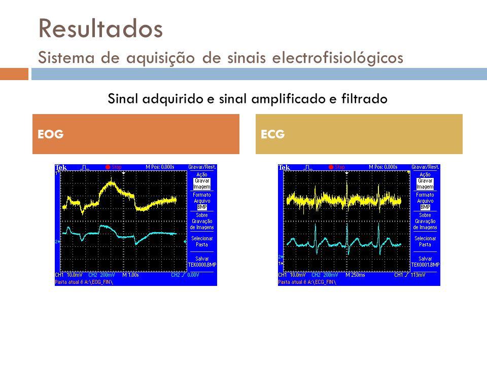 Resultados Sistema de aquisição de sinais electrofisiológicos EOGECG Sinal adquirido e sinal amplificado e filtrado