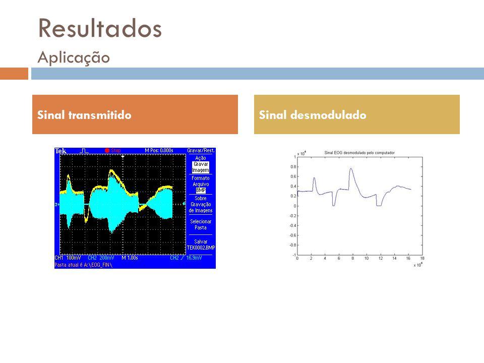Resultados Aplicação Sinal transmitidoSinal desmodulado