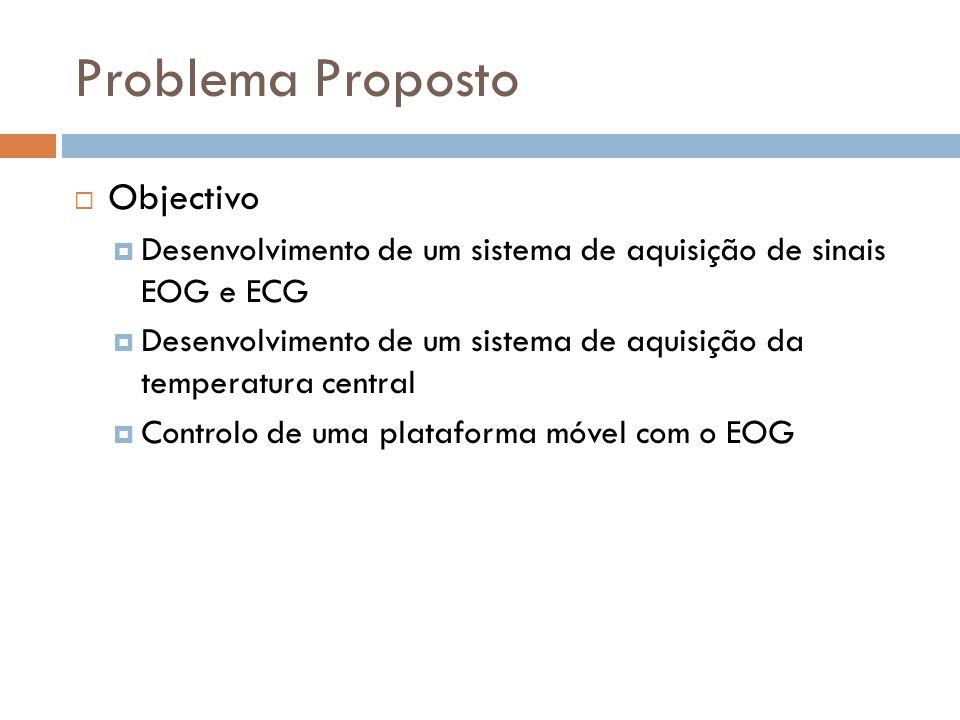 Problema Proposto Objectivo Desenvolvimento de um sistema de aquisição de sinais EOG e ECG Desenvolvimento de um sistema de aquisição da temperatura c