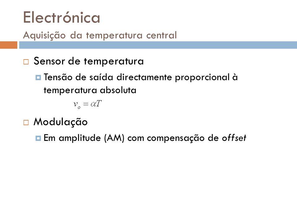 Electrónica Aquisição da temperatura central Sensor de temperatura Tensão de saída directamente proporcional à temperatura absoluta Modulação Em ampli