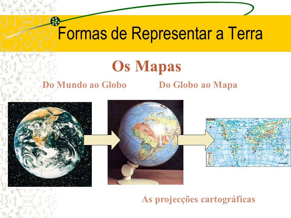 Formas de Representar a Terra As formas mais recentes de representar a Terra: Quais as Vantagens? Quais as Desvantagens? SIG