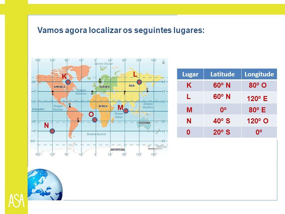 Vamos agora localizar os seguintes lugares: LugarLatitudeLongitude K K L L M M N N 0 O 60º N80º O 60º N 120º E 0º80º E 40º S120º O 20º S0º