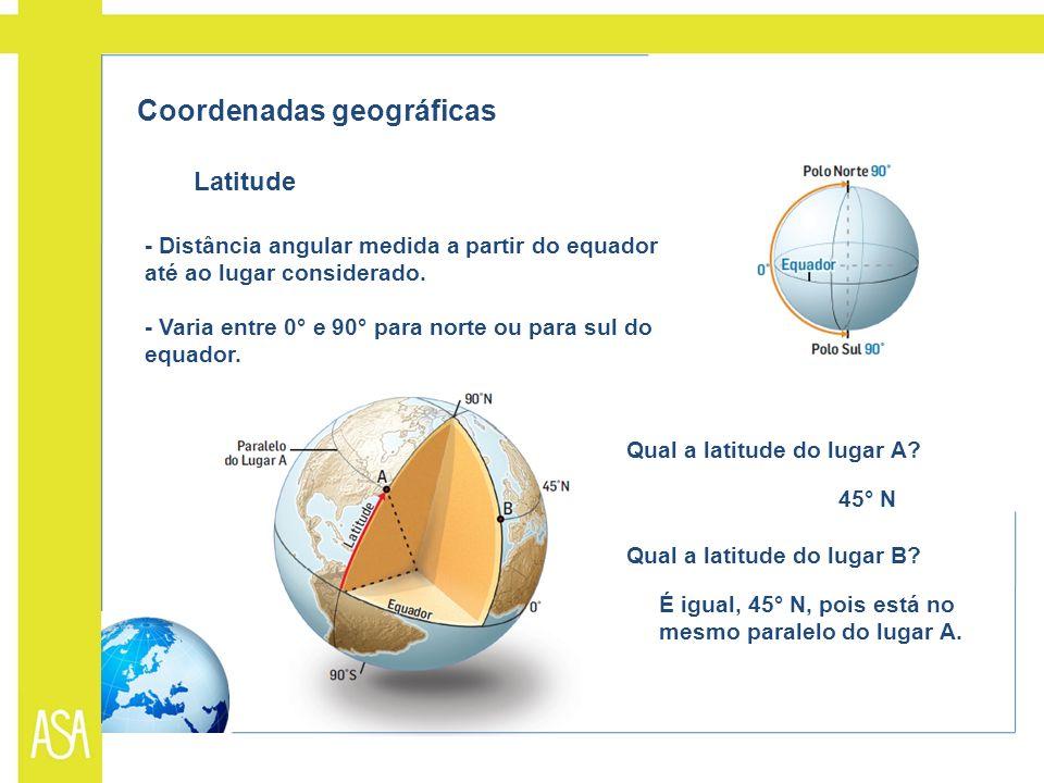Latitude Coordenadas geográficas - Distância angular medida a partir do equador até ao lugar considerado. - Varia entre 0° e 90° para norte ou para su