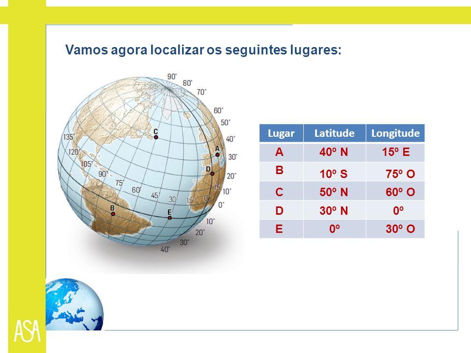 Vamos agora localizar os seguintes lugares: LugarLatitudeLongitude A B C D E 40º N15º E 10º S75º O 50º N60º O 30º N0º 30º O