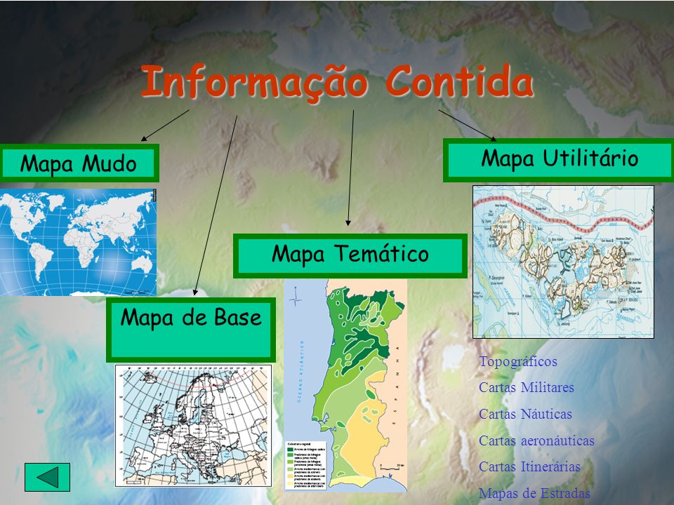 Informação Contida Mapa Mudo Mapa de Base Mapa Temático Mapa Utilitário Topográficos Cartas Militares Cartas Náuticas Cartas aeronáuticas Cartas Itine