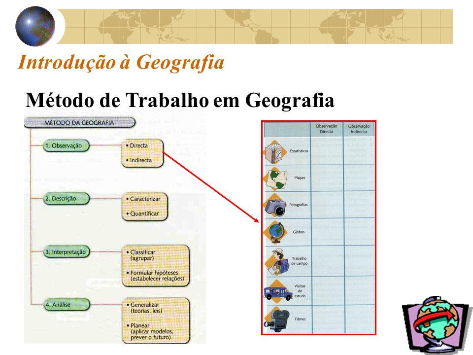 Introdução à Geografia Método de Trabalho em Geografia