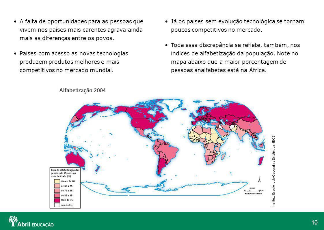 10 A falta de oportunidades para as pessoas que vivem nos países mais carentes agrava ainda mais as diferenças entre os povos. Países com acesso as no