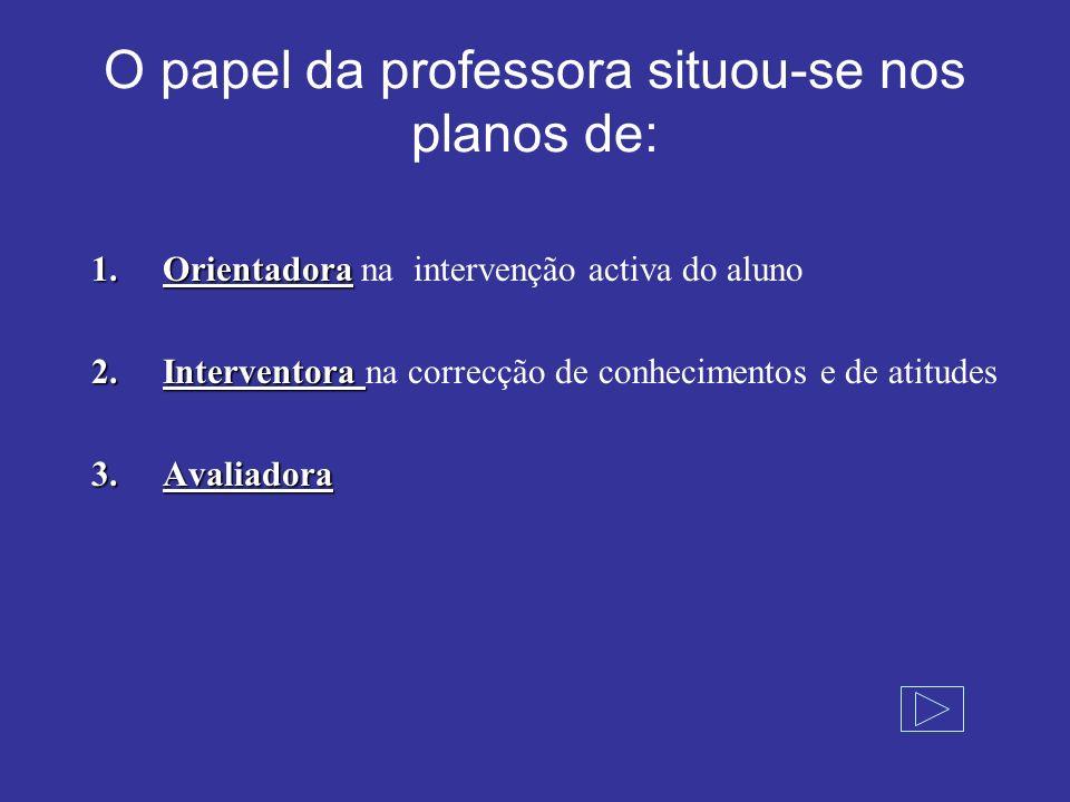 O papel da professora situou-se nos planos de: 1.Orientadora 1.Orientadora na intervenção activa do aluno 2.Interventora 2.Interventora na correcção d