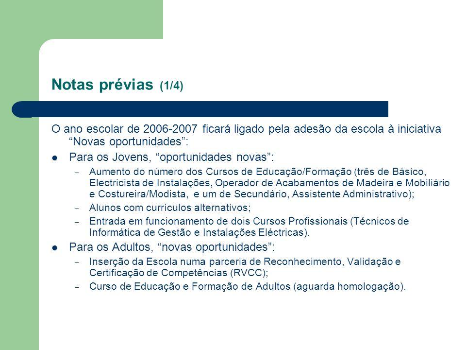 Notas prévias (1/4) O ano escolar de 2006-2007 ficará ligado pela adesão da escola à iniciativa Novas oportunidades: Para os Jovens, oportunidades nov