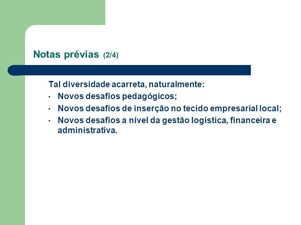 Departamento de Ciências Socio-Económicas (coord.
