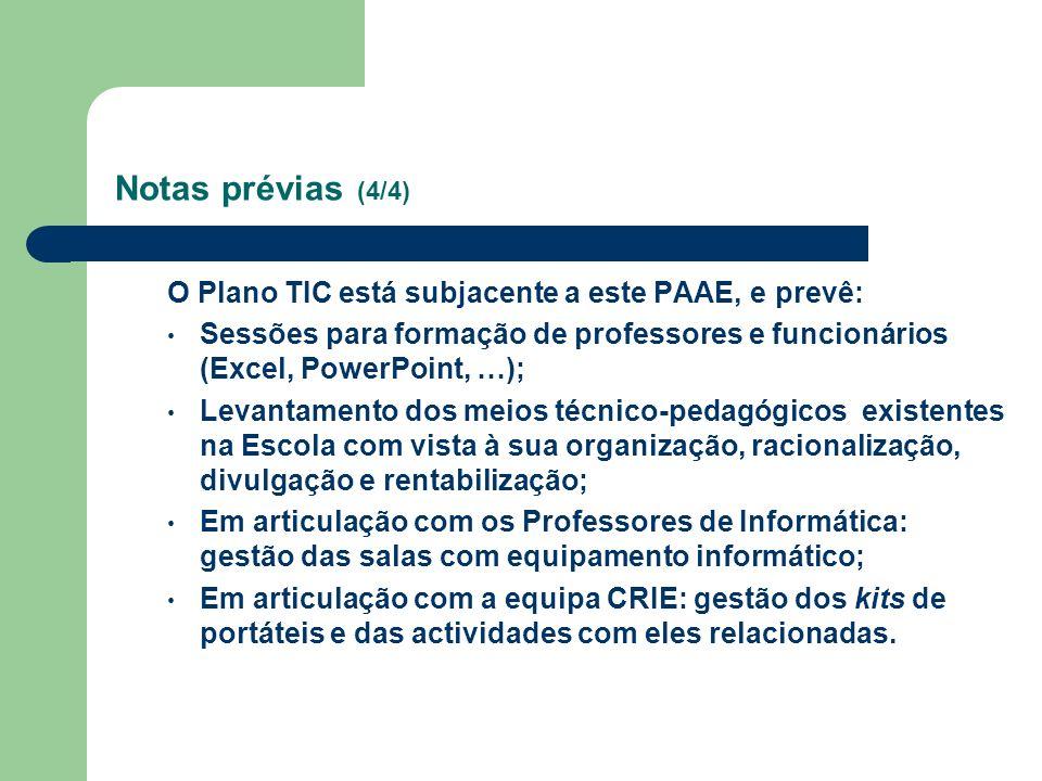 Notas prévias (4/4) O Plano TIC está subjacente a este PAAE, e prevê: Sessões para formação de professores e funcionários (Excel, PowerPoint, …); Leva