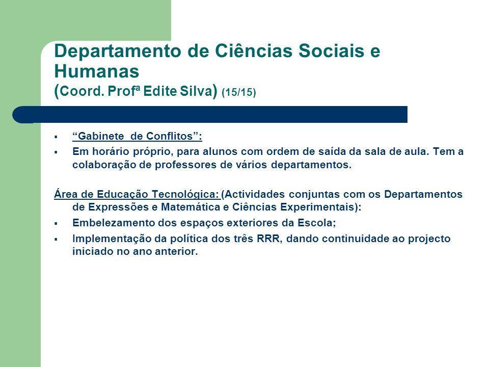 Departamento de Ciências Sociais e Humanas ( Coord. Profª Edite Silva ) (15/15) Gabinete de Conflitos: Em horário próprio, para alunos com ordem de sa