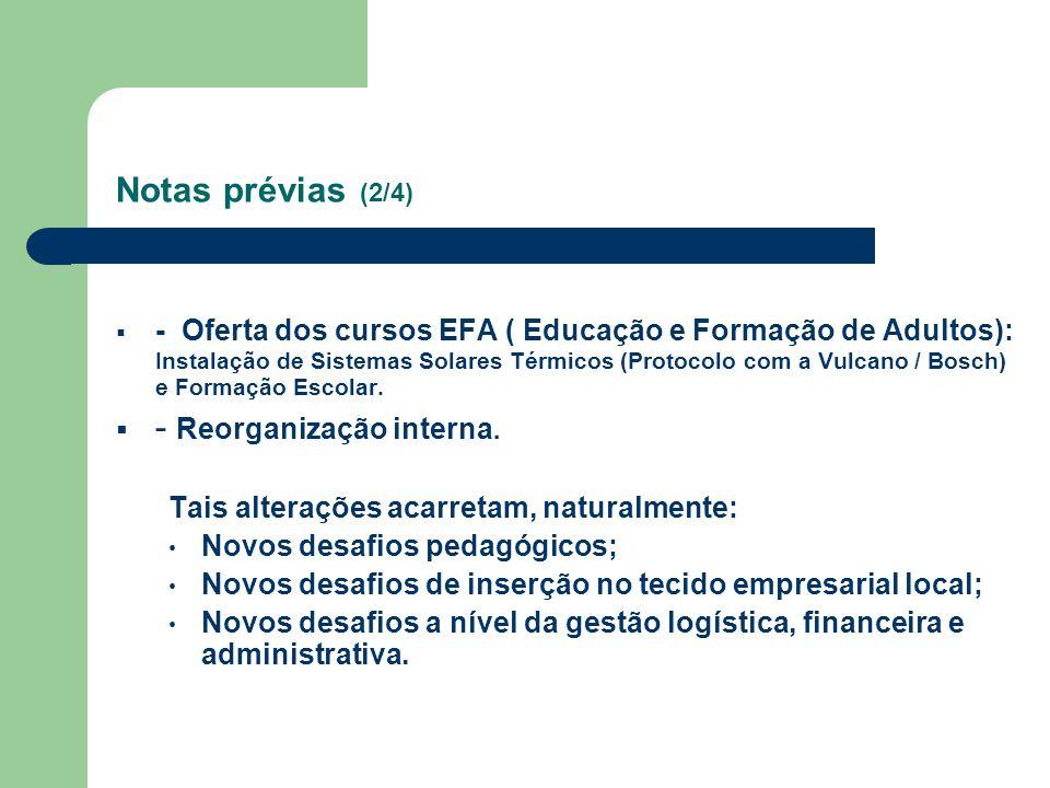 Notas prévias (2/4) - Oferta dos cursos EFA ( Educação e Formação de Adultos): Instalação de Sistemas Solares Térmicos (Protocolo com a Vulcano / Bosc