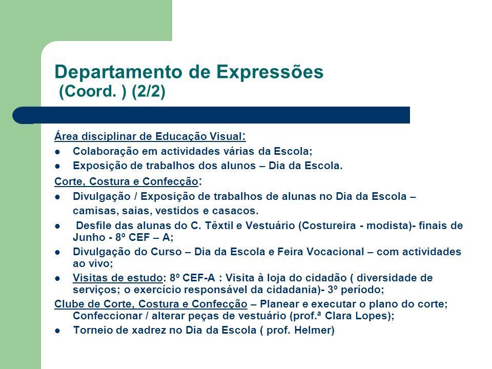 Departamento de Expressões (Coord. ) (2/2) Área disciplinar de Educação Visual : Colaboração em actividades várias da Escola; Exposição de trabalhos d