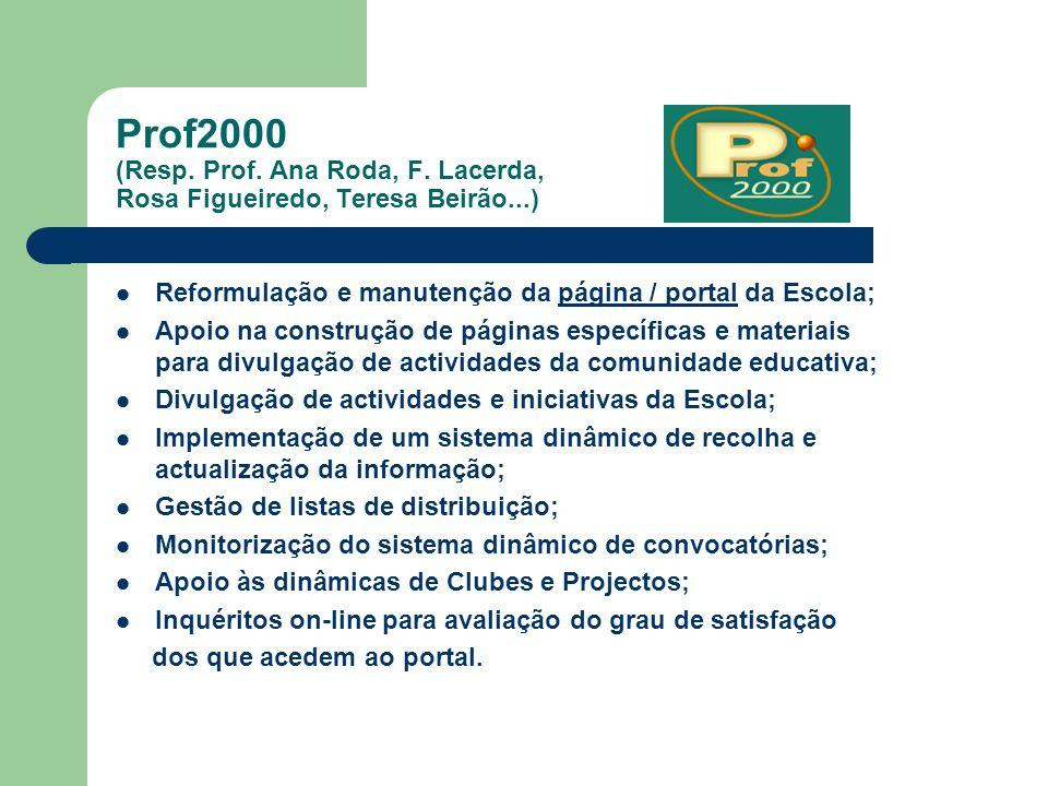 Prof2000 (Resp. Prof. Ana Roda, F. Lacerda, Rosa Figueiredo, Teresa Beirão...) Reformulação e manutenção da página / portal da Escola; Apoio na constr