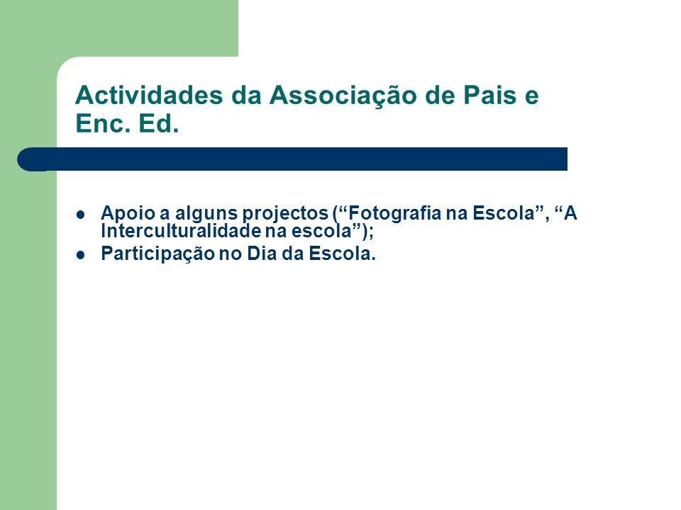 Actividades da Associação de Pais e Enc. Ed. Apoio a alguns projectos (Fotografia na Escola, A Interculturalidade na escola); Participação no Dia da E