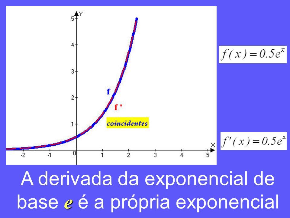 e A derivada da exponencial de base e é a própria exponencial