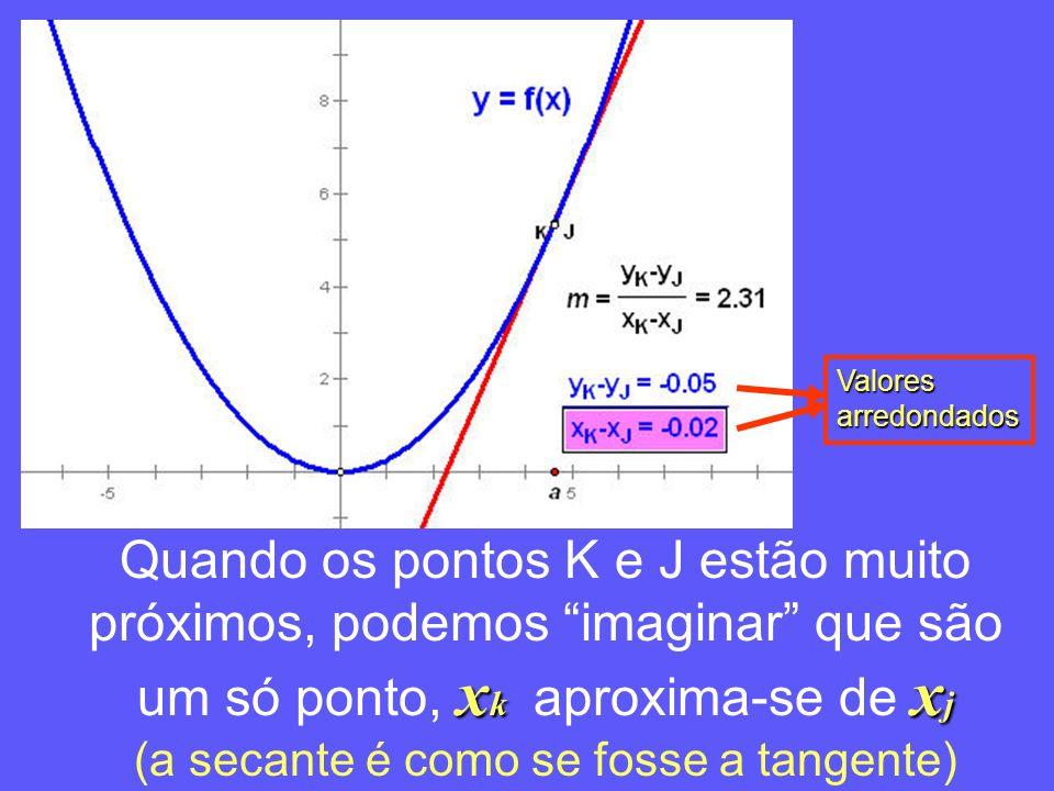 x k x j Quando os pontos K e J estão muito próximos, podemos imaginar que são um só ponto, x k aproxima-se de x j (a secante é como se fosse a tangent