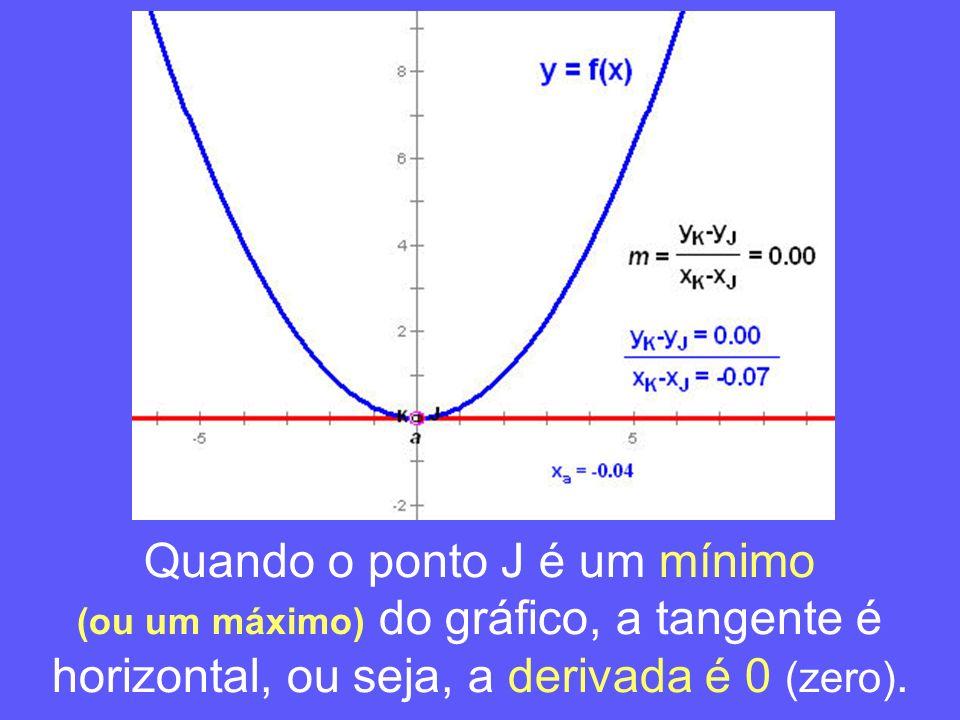 Quando o ponto J é um mínimo (ou um máximo) do gráfico, a tangente é horizontal, ou seja, a derivada é 0 (zero).