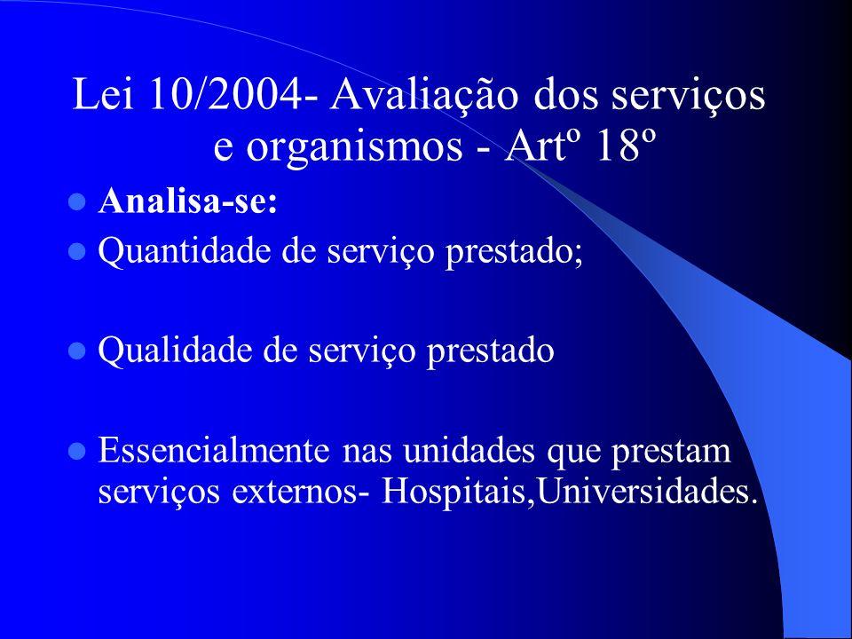 Lei 10/2004- Avaliação dos serviços e organismos - Artº 18º Analisa-se: Quantidade de serviço prestado; Qualidade de serviço prestado Essencialmente nas unidades que prestam serviços externos- Hospitais,Universidades.