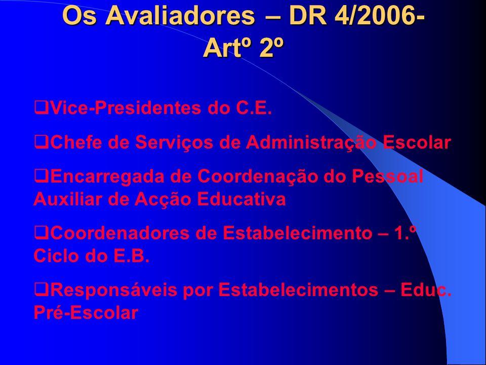 Os Avaliadores – DR 4/2006- Artº 2º Vice-Presidentes do C.E.