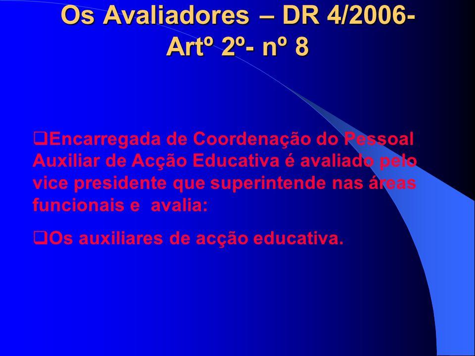 Os Avaliadores – DR 4/2006- Artº 2º- nº 8 Encarregada de Coordenação do Pessoal Auxiliar de Acção Educativa é avaliado pelo vice presidente que superintende nas áreas funcionais e avalia: Os auxiliares de acção educativa.