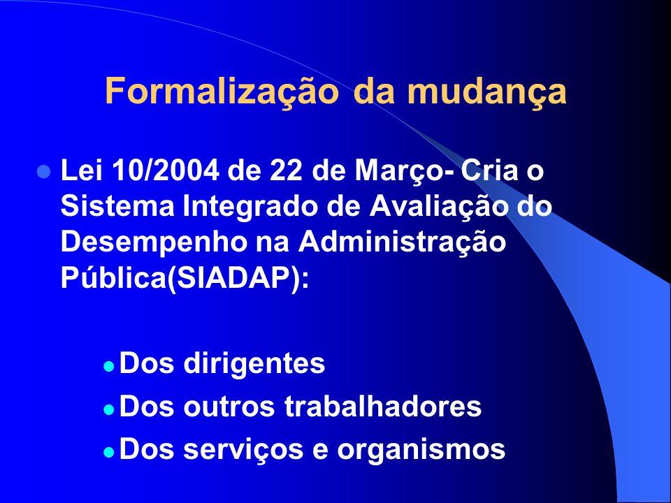 Formalização da mudança Lei 10/2004 de 22 de Março- Cria o Sistema Integrado de Avaliação do Desempenho na Administração Pública(SIADAP): Dos dirigentes Dos outros trabalhadores Dos serviços e organismos