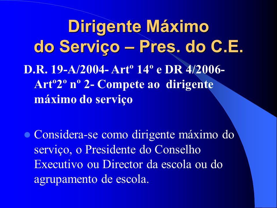 Dirigente Máximo do Serviço – Pres. do C.E. D.R.