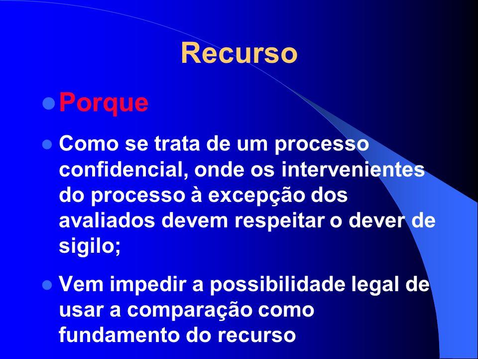 Recurso Porque Como se trata de um processo confidencial, onde os intervenientes do processo à excepção dos avaliados devem respeitar o dever de sigilo; Vem impedir a possibilidade legal de usar a comparação como fundamento do recurso