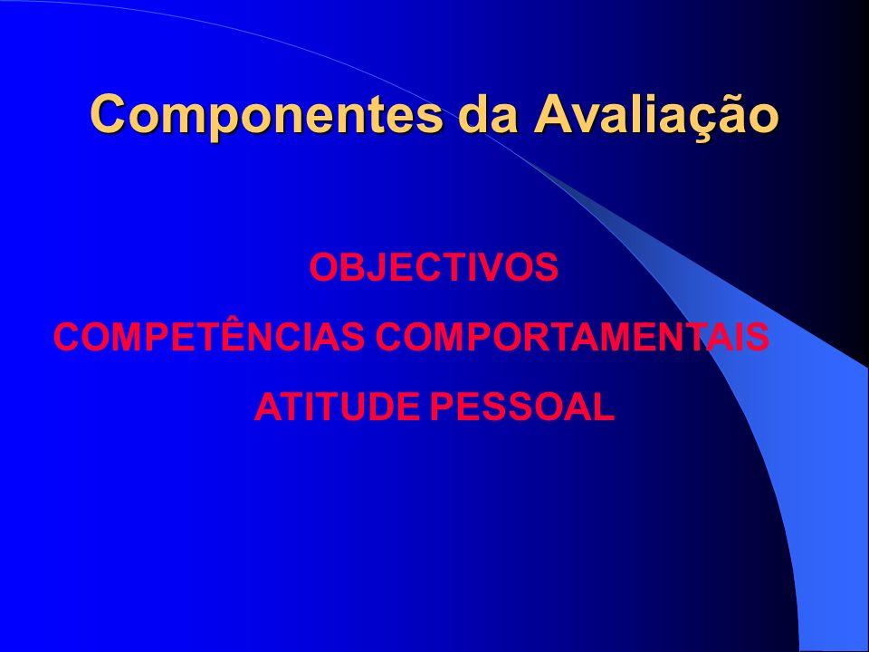 Componentes da Avaliação OBJECTIVOS COMPETÊNCIAS COMPORTAMENTAIS ATITUDE PESSOAL