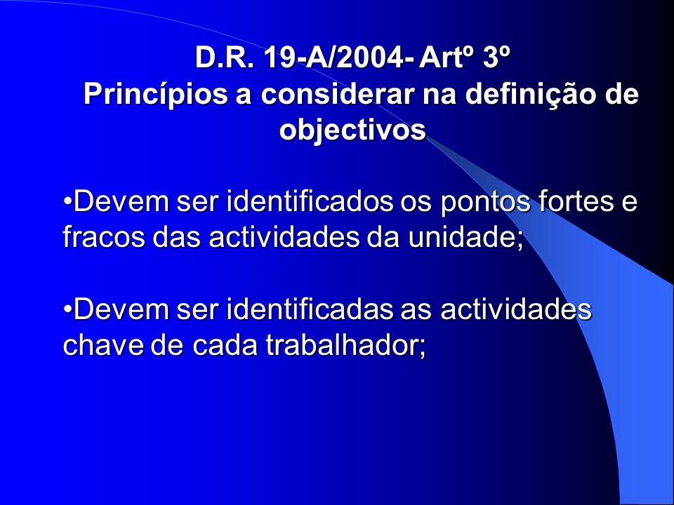 D.R. 19-A/2004- Artº 3º Princípios a considerar na definição de objectivos Princípios a considerar na definição de objectivos Devem ser identificados