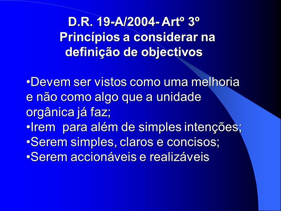 D.R. 19-A/2004- Artº 3º Princípios a considerar na definição de objectivos Princípios a considerar na definição de objectivos Devem ser vistos como um