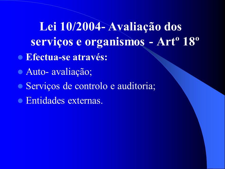 Lei 10/2004- Avaliação dos serviços e organismos - Artº 18º Deve ainda incluir a consulta e apreciação por parte dos beneficiários dos serviços- clientes.