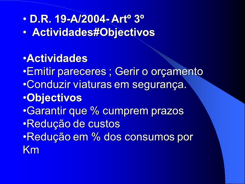 D.R. 19-A/2004- Artº 3º Actividades#Objectivos Actividades#Objectivos ActividadesActividades Emitir pareceres ; Gerir o orçamentoEmitir pareceres ; Ge