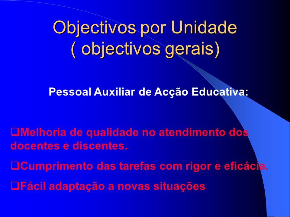 Objectivos por Unidade ( objectivos gerais) Pessoal Auxiliar de Acção Educativa: Melhoria de qualidade no atendimento dos docentes e discentes.