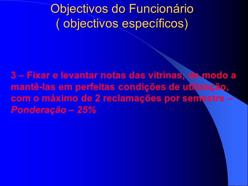 Objectivos do Funcionário ( objectivos específicos) 3 – Fixar e levantar notas das vitrinas, de modo a mantê-las em perfeitas condições de utilização, com o máximo de 2 reclamações por semestre – Ponderação – 25%
