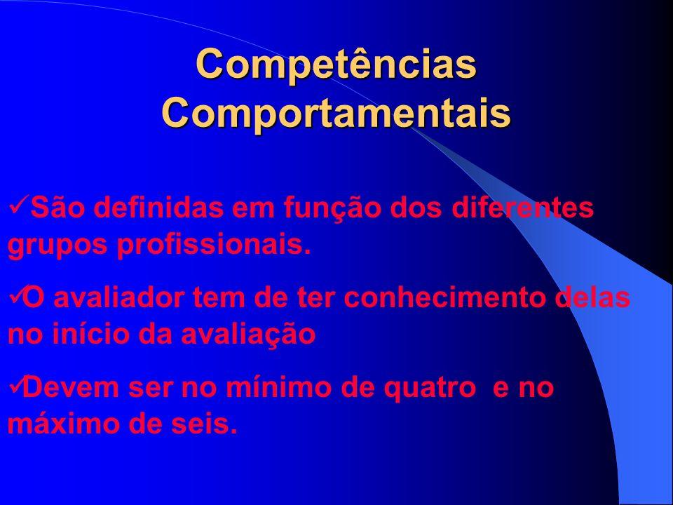 Competências Comportamentais São definidas em função dos diferentes grupos profissionais.