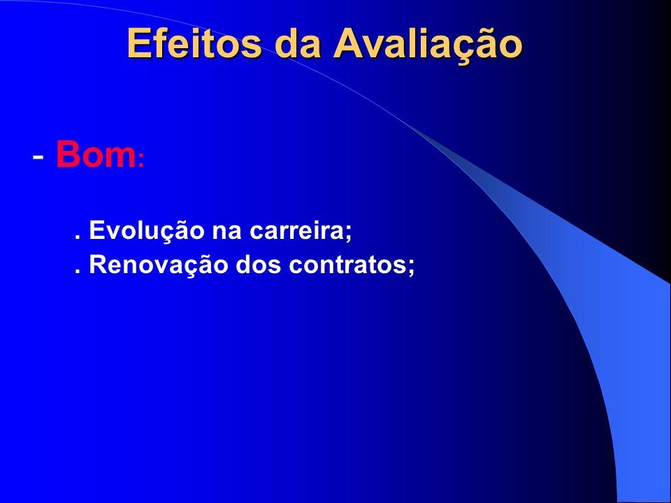 Efeitos da Avaliação - Bom :. Evolução na carreira;. Renovação dos contratos;