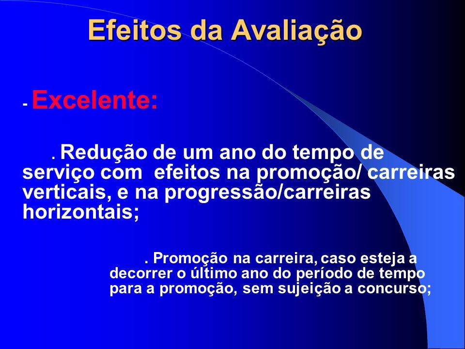 Efeitos da Avaliação - Excelente:.