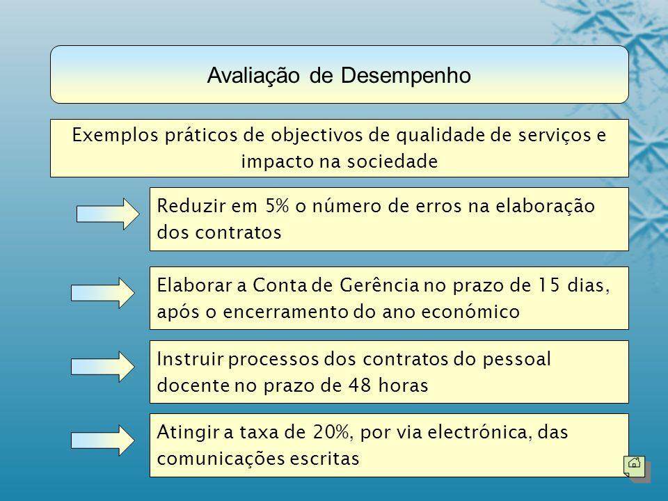 Exemplos práticos de objectivos de qualidade de serviços e impacto na sociedade Reduzir em 5% o número de erros na elaboração dos contratos Elaborar a