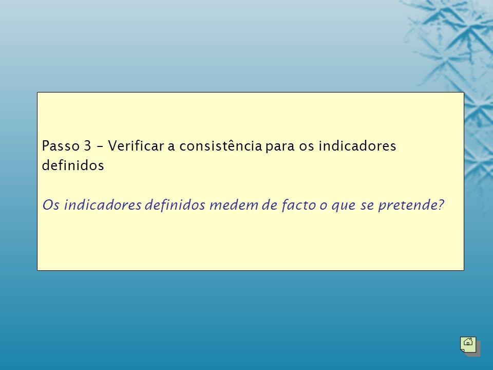 Passo 3 – Verificar a consistência para os indicadores definidos Os indicadores definidos medem de facto o que se pretende?