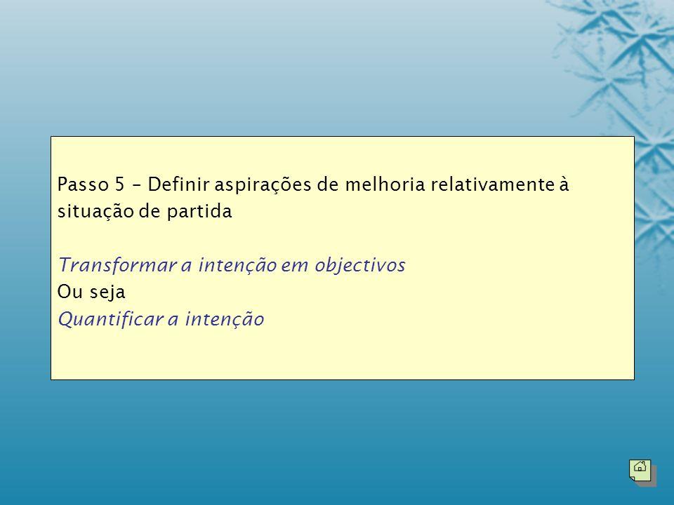Passo 5 – Definir aspirações de melhoria relativamente à situação de partida Transformar a intenção em objectivos Ou seja Quantificar a intenção
