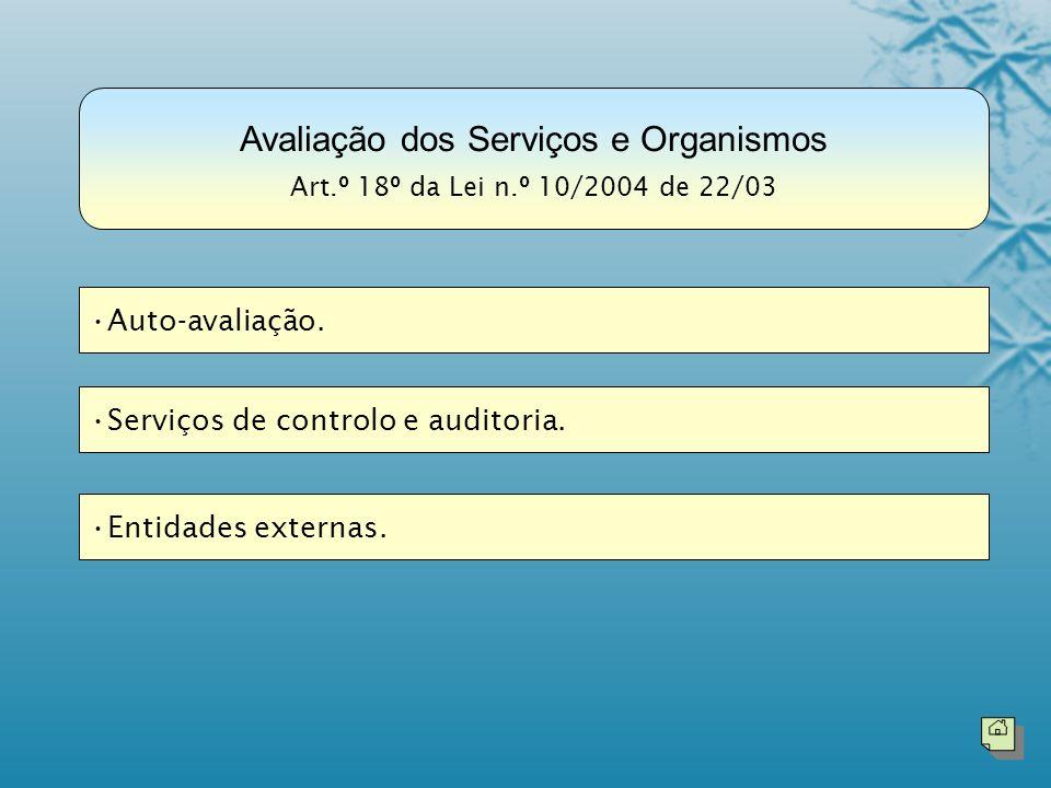 Auto-avaliação. Serviços de controlo e auditoria. Entidades externas. Avaliação dos Serviços e Organismos Art.º 18º da Lei n.º 10/2004 de 22/03