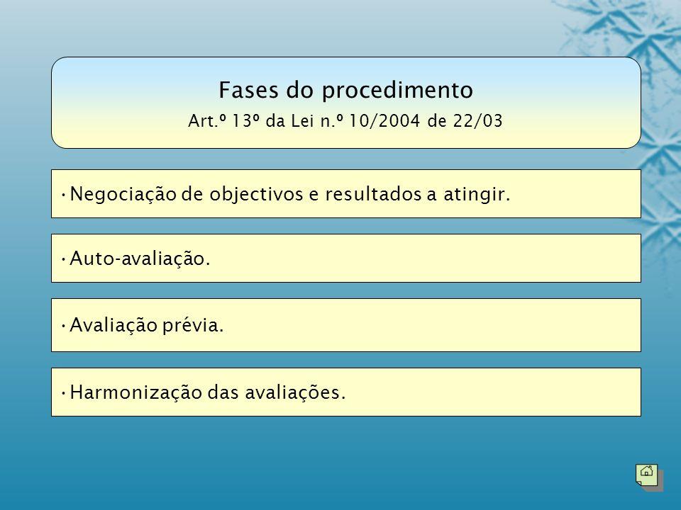 Negociação de objectivos e resultados a atingir. Auto-avaliação. Avaliação prévia. Harmonização das avaliações. Fases do procedimento Art.º 13º da Lei